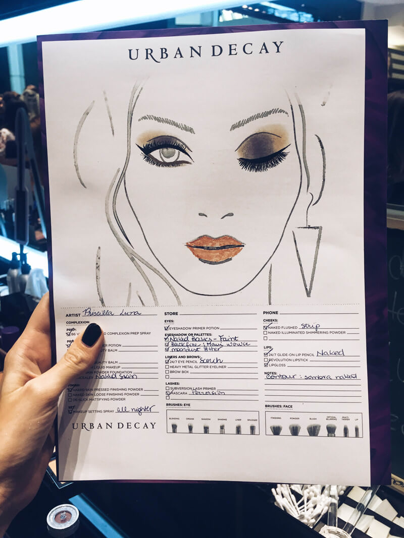FashionCoolture - Masterclass urban decay face chart